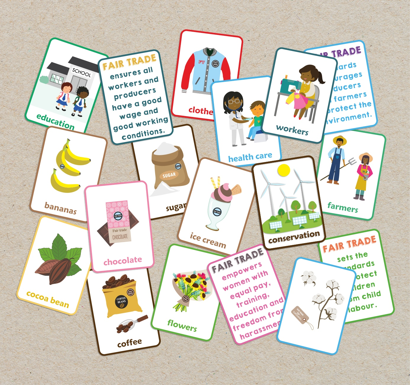 fair trade flashcards